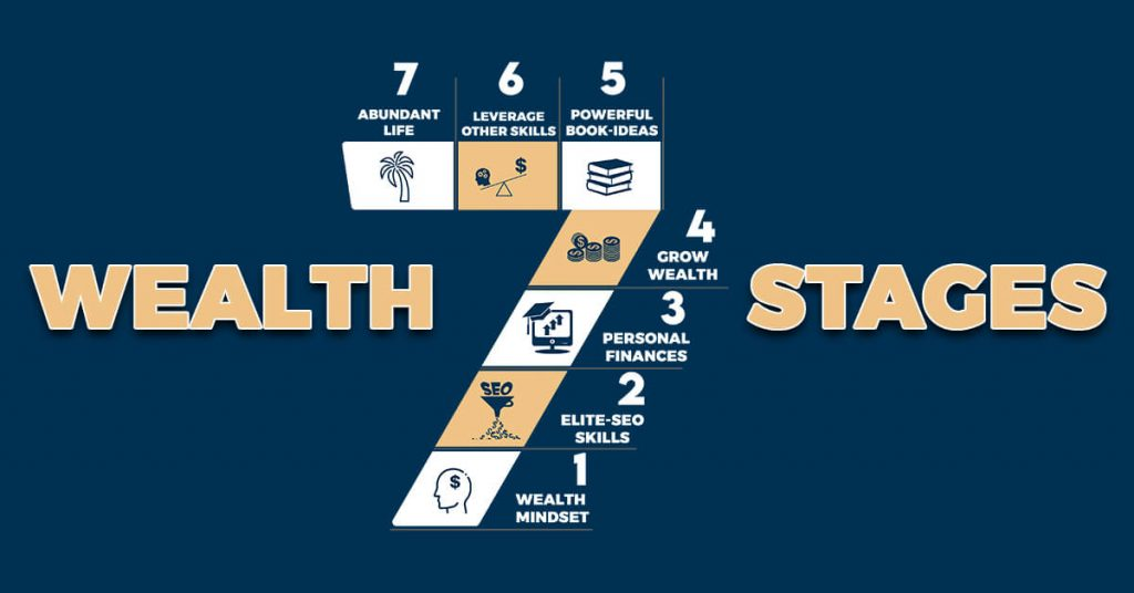 7 Wealth Stages