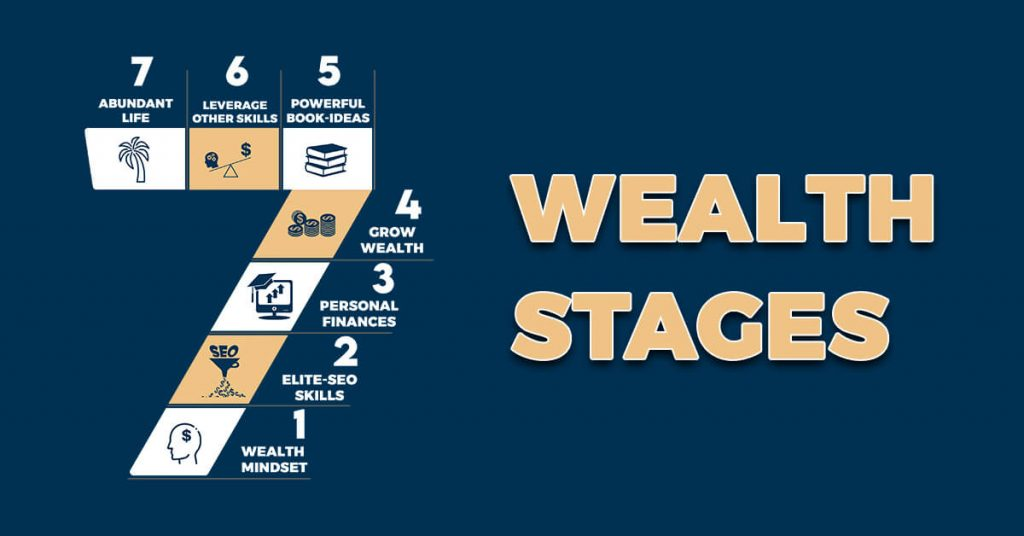 Pat VC - 7 Wealth Stages