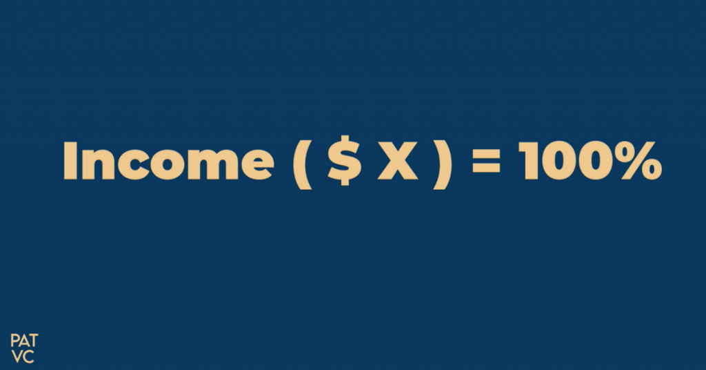Your income is x amount of money