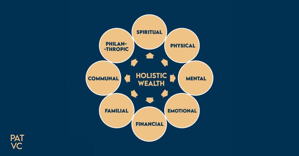 Holistic Wealth