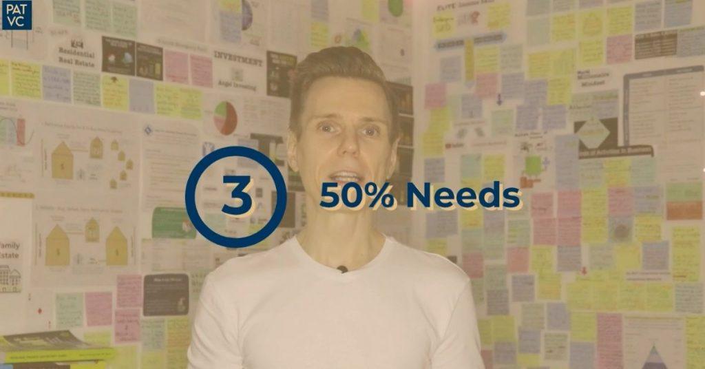 50 30 20 budget rule - Needs