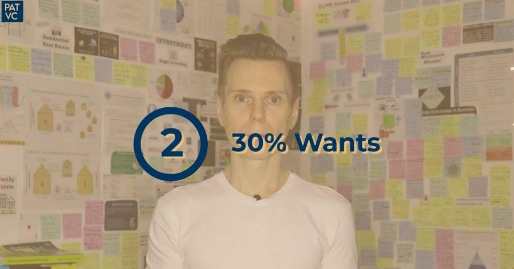 50 30 20 budget rule - Wants